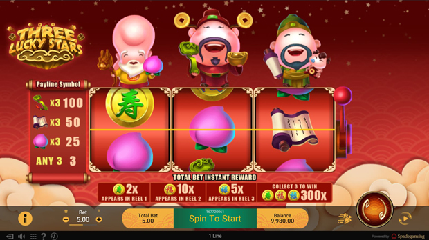 Three Lucky Stars | Game Guide | SG Slot | Asia Top Online Slot Games